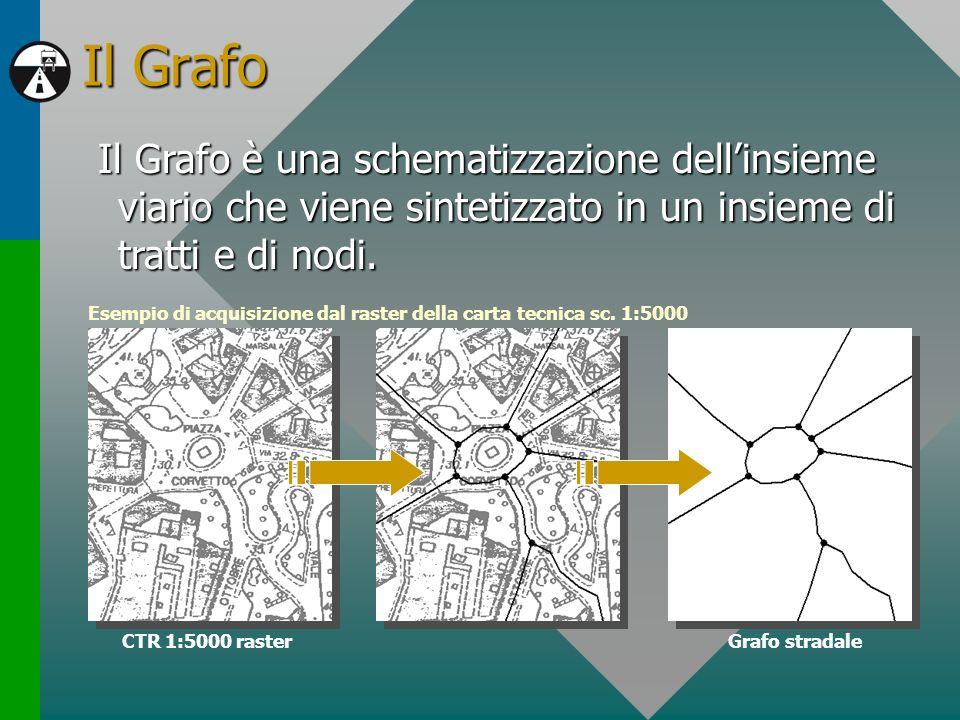 Il Grafo Il Grafo è una schematizzazione dell'insieme viario che viene sintetizzato in un insieme di tratti e di nodi.