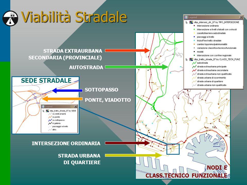 Viabilità Stradale SEDE STRADALE NODI E CLASS.TECNICO FUNZIONALE