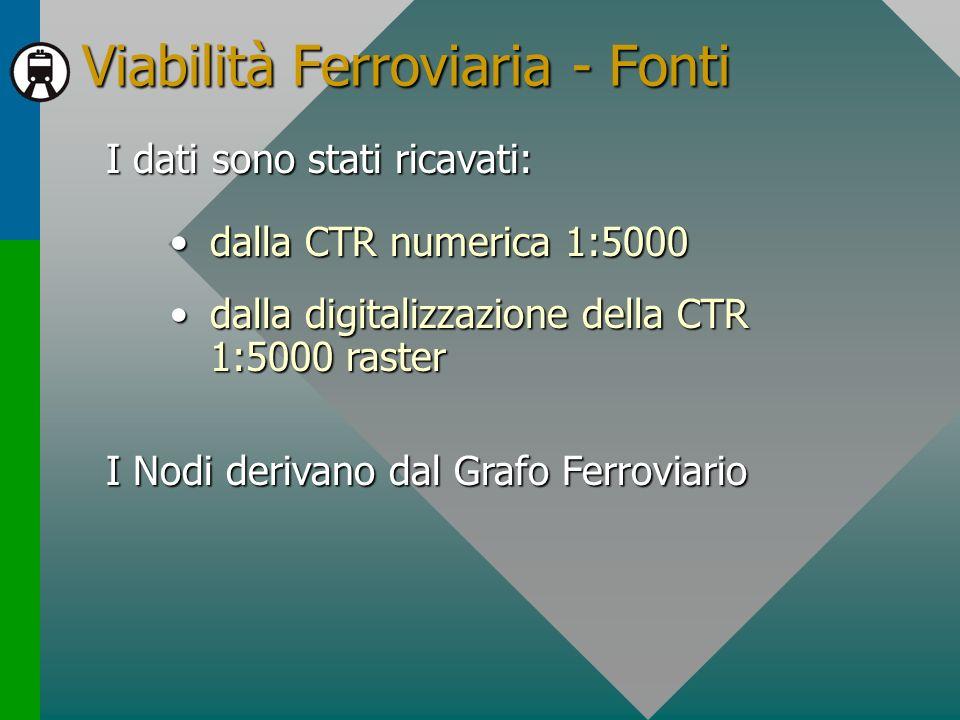 Viabilità Ferroviaria - Fonti