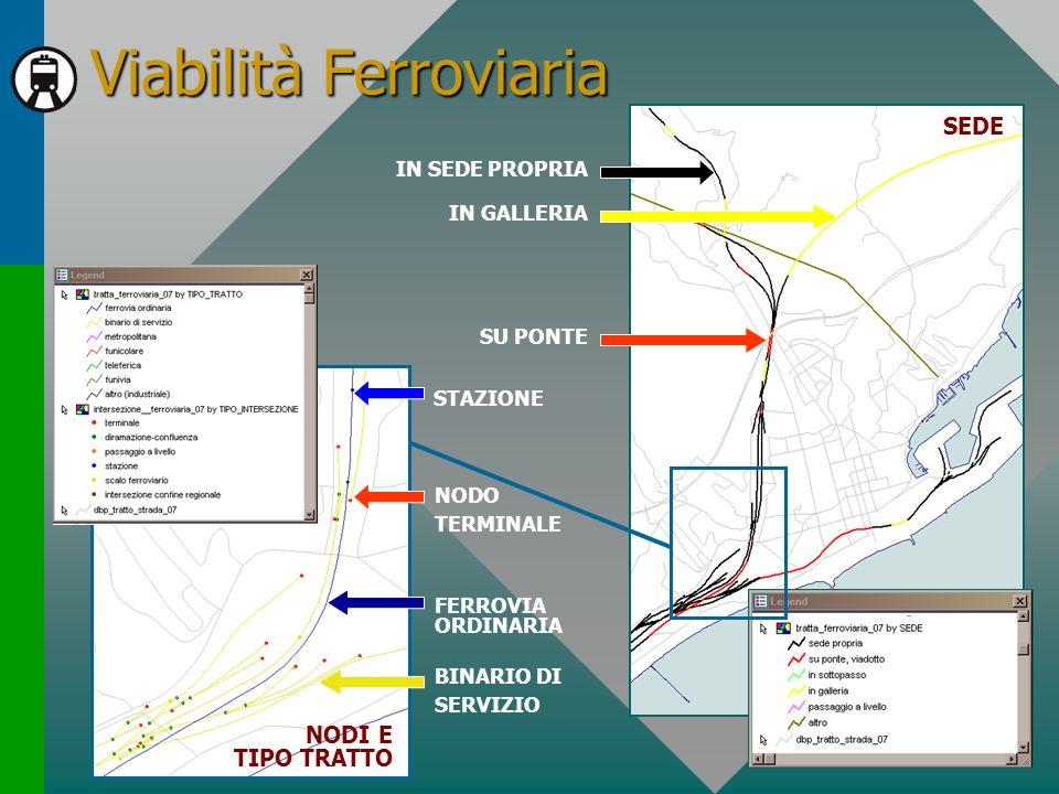 Viabilità Ferroviaria