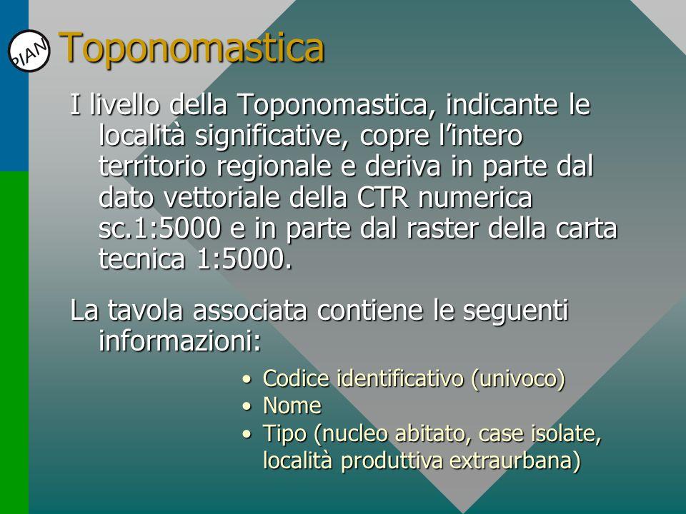 Toponomastica