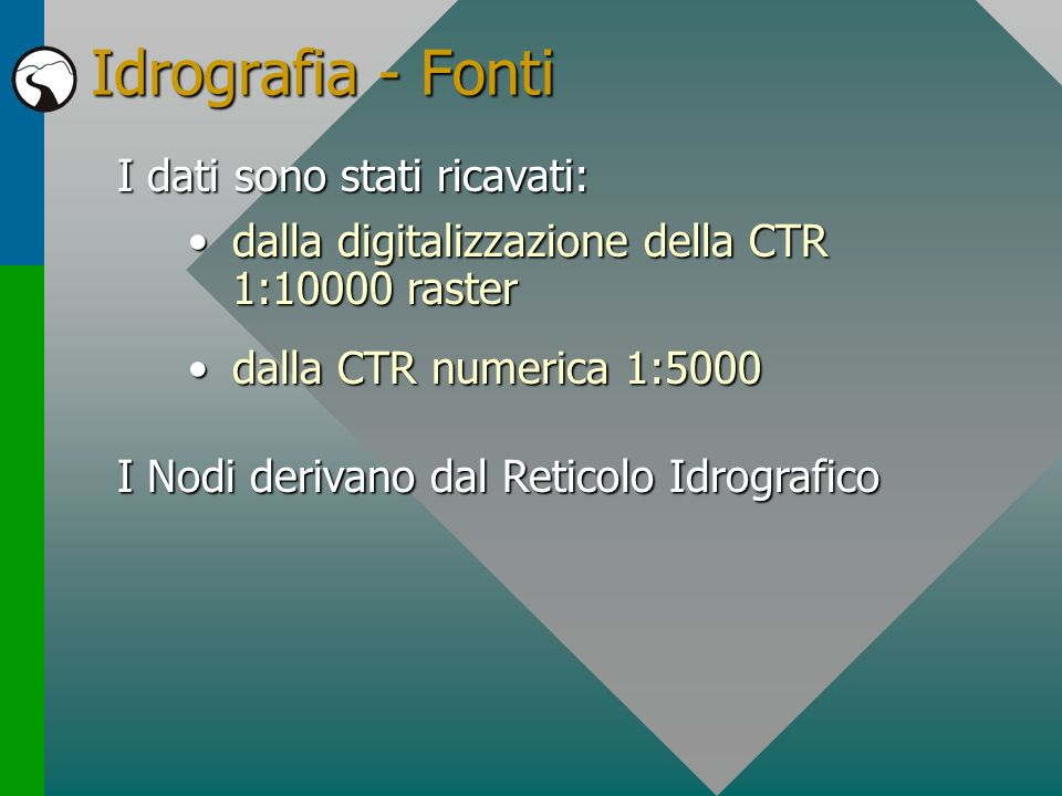 Idrografia - Fonti I dati sono stati ricavati: