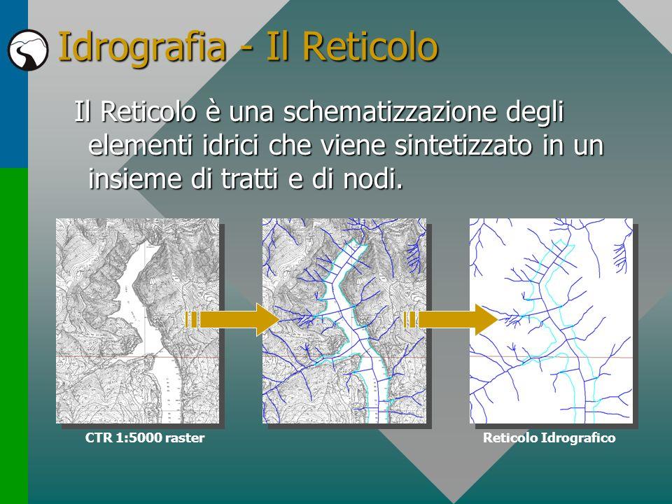 Idrografia - Il Reticolo
