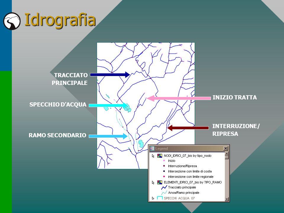 Idrografia TRACCIATO PRINCIPALE INIZIO TRATTA SPECCHIO D'ACQUA