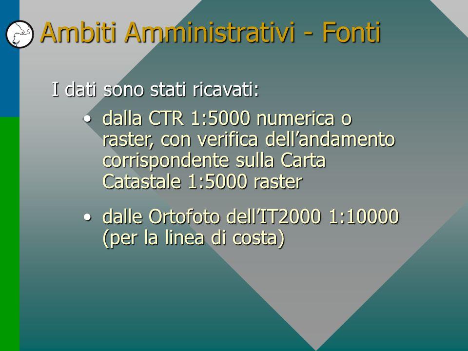 Ambiti Amministrativi - Fonti