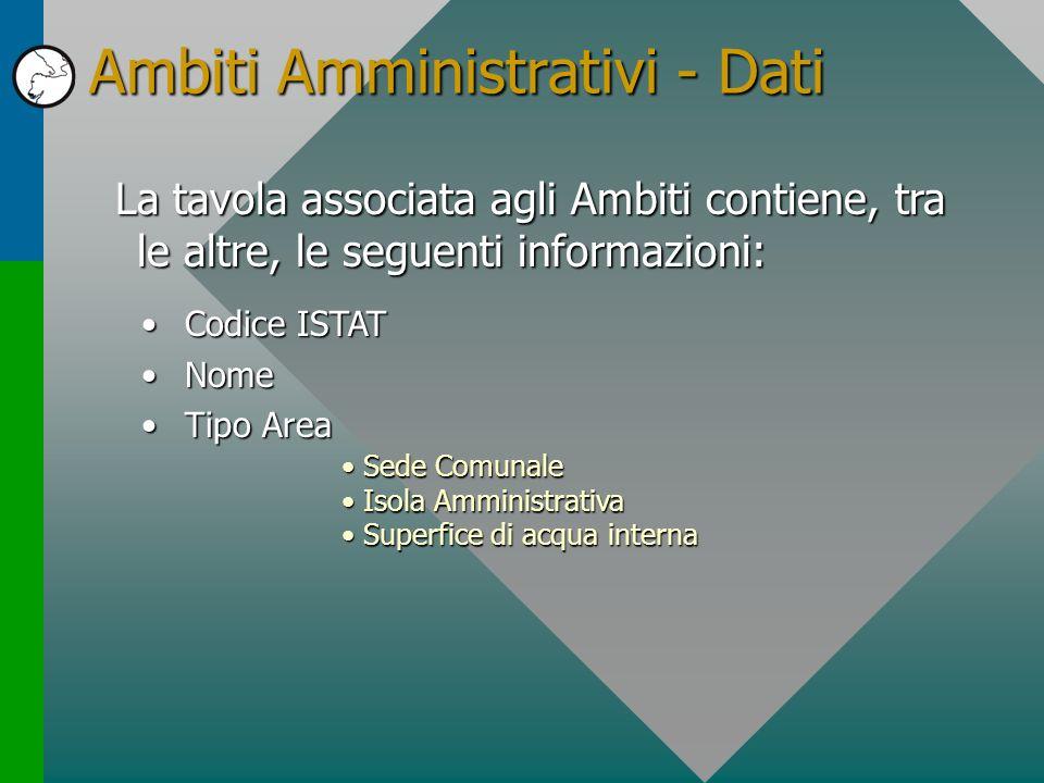 Ambiti Amministrativi - Dati