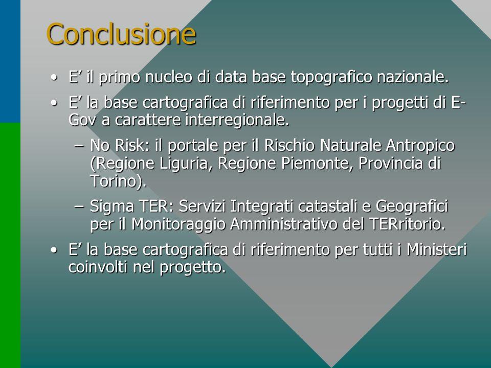 Conclusione E' il primo nucleo di data base topografico nazionale.