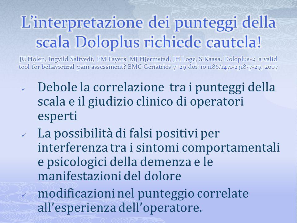 L'interpretazione dei punteggi della scala Doloplus richiede cautela