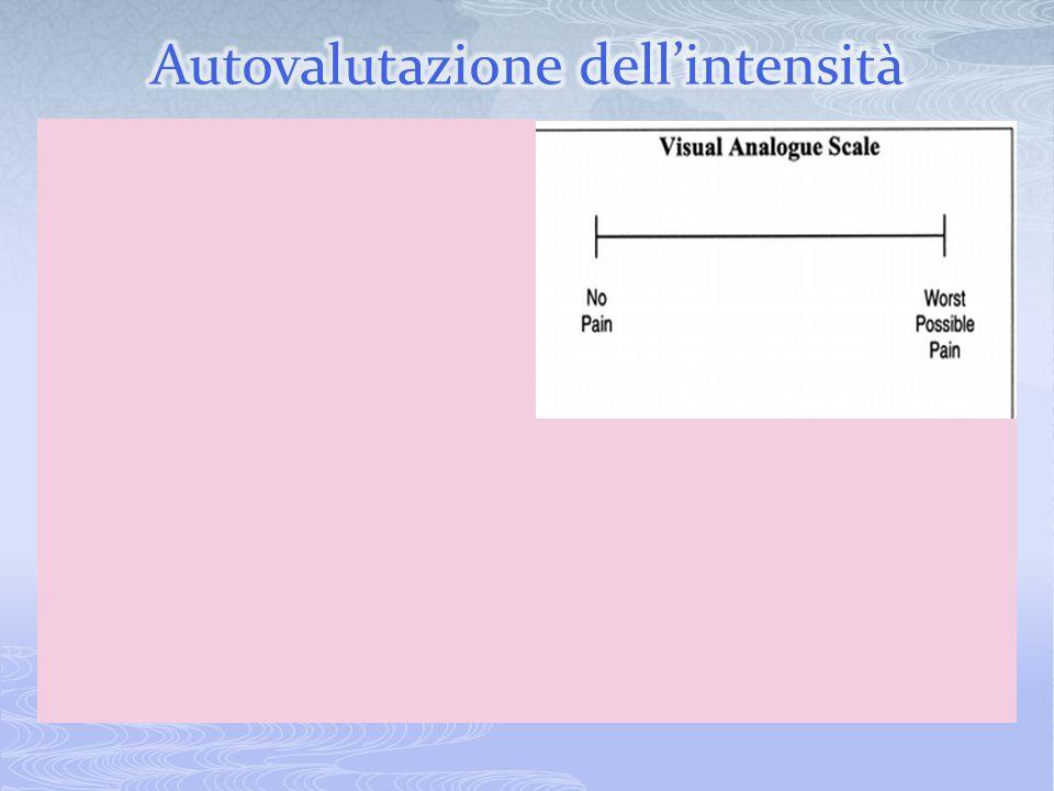 Autovalutazione dell'intensità