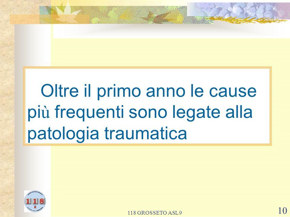 Oltre il primo anno le cause più frequenti sono legate alla patologia traumatica