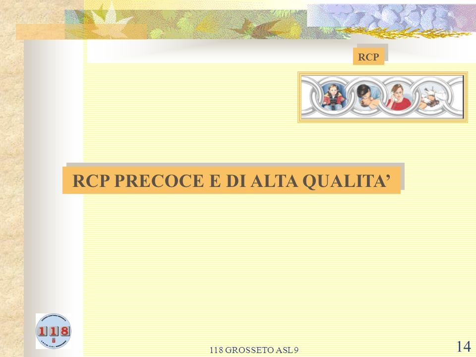 RCP PRECOCE E DI ALTA QUALITA'