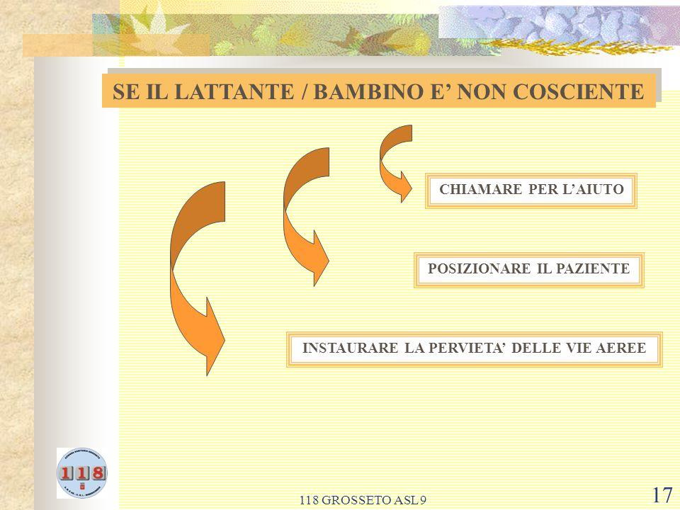 SE IL LATTANTE / BAMBINO E' NON COSCIENTE