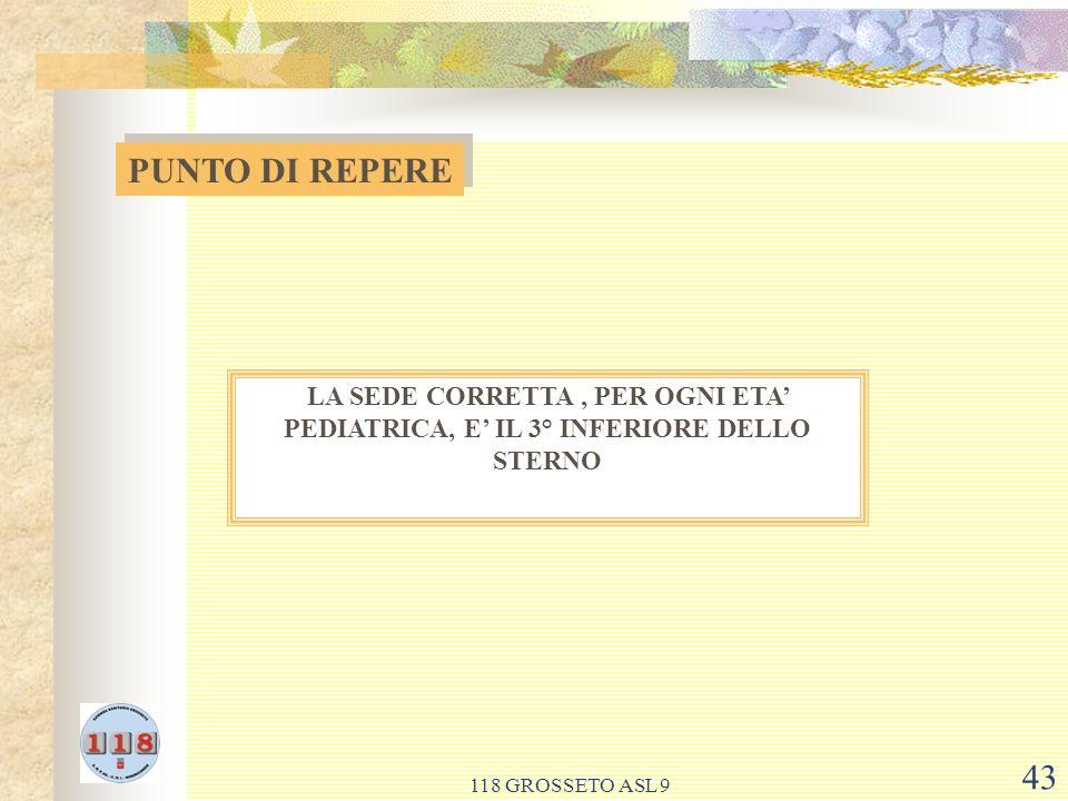 PUNTO DI REPERE LA SEDE CORRETTA , PER OGNI ETA' PEDIATRICA, E' IL 3° INFERIORE DELLO STERNO.