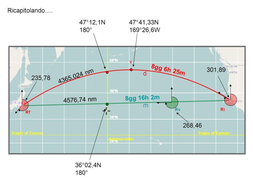 Ricapitolando…. 47°12,1N 180° 47°41,33N 169°26,6W d m 8gg 6h 25m
