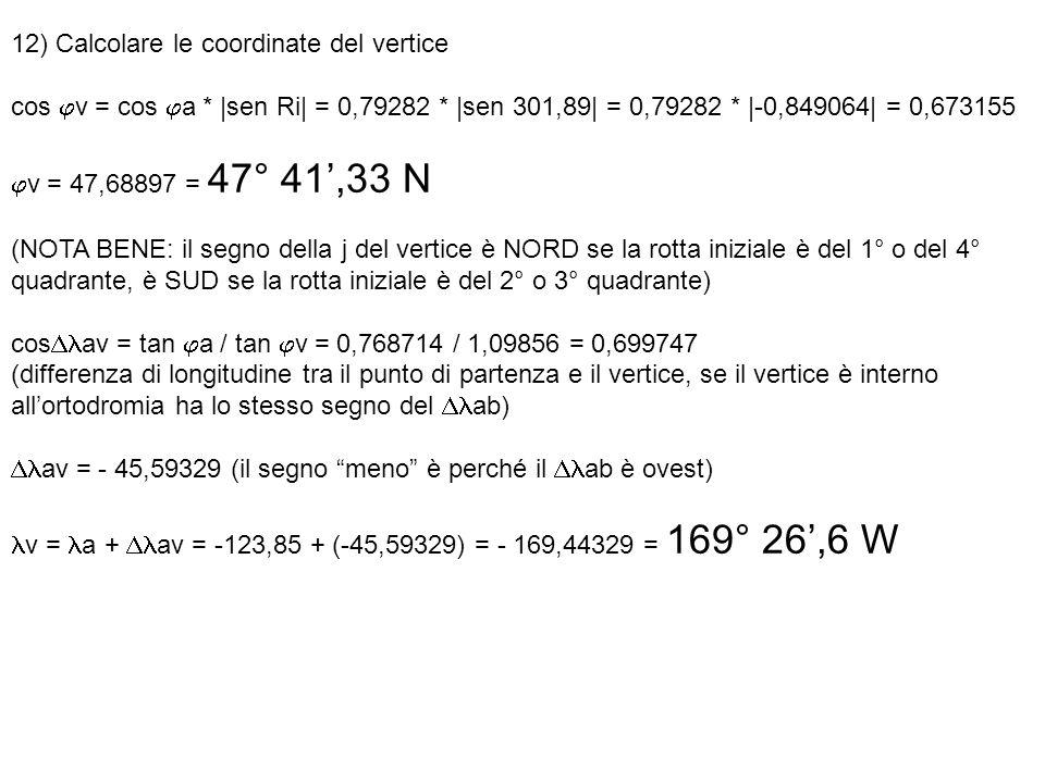 12) Calcolare le coordinate del vertice