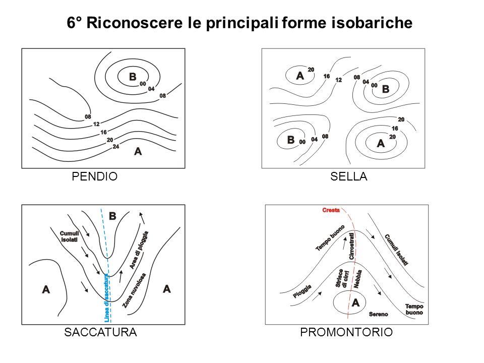 6° Riconoscere le principali forme isobariche