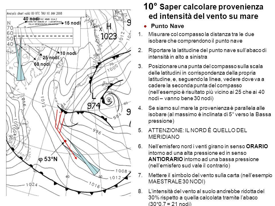 10° Saper calcolare provenienza ed intensità del vento su mare