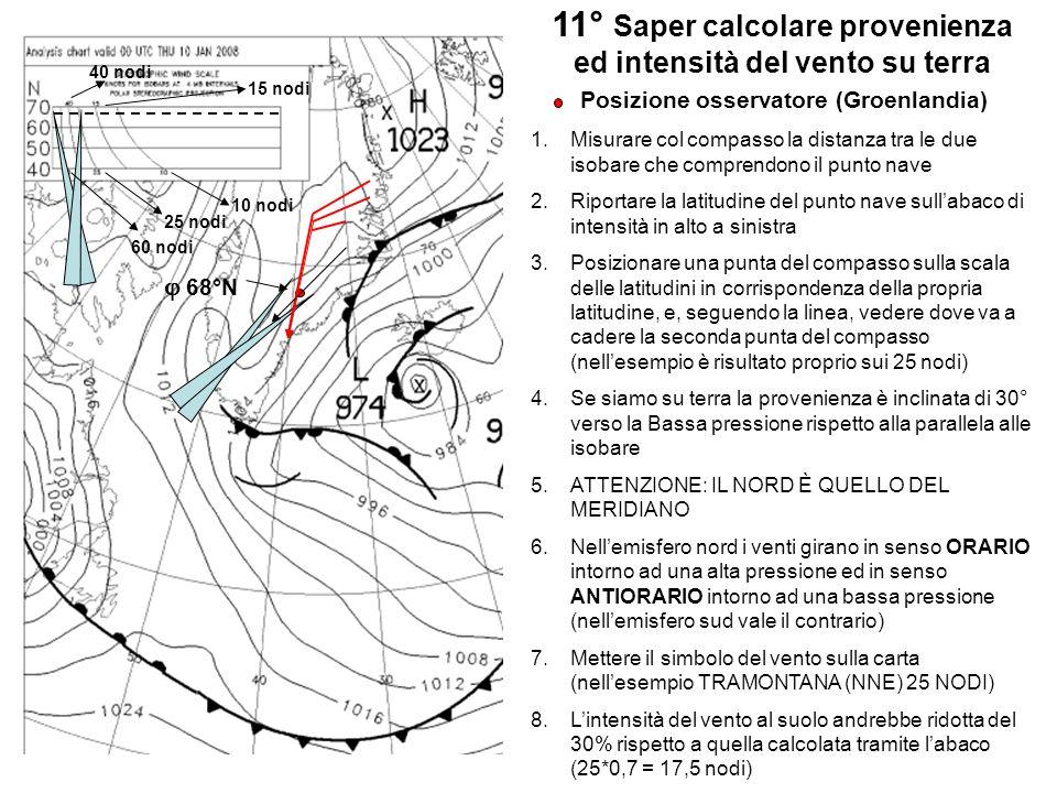 11° Saper calcolare provenienza ed intensità del vento su terra