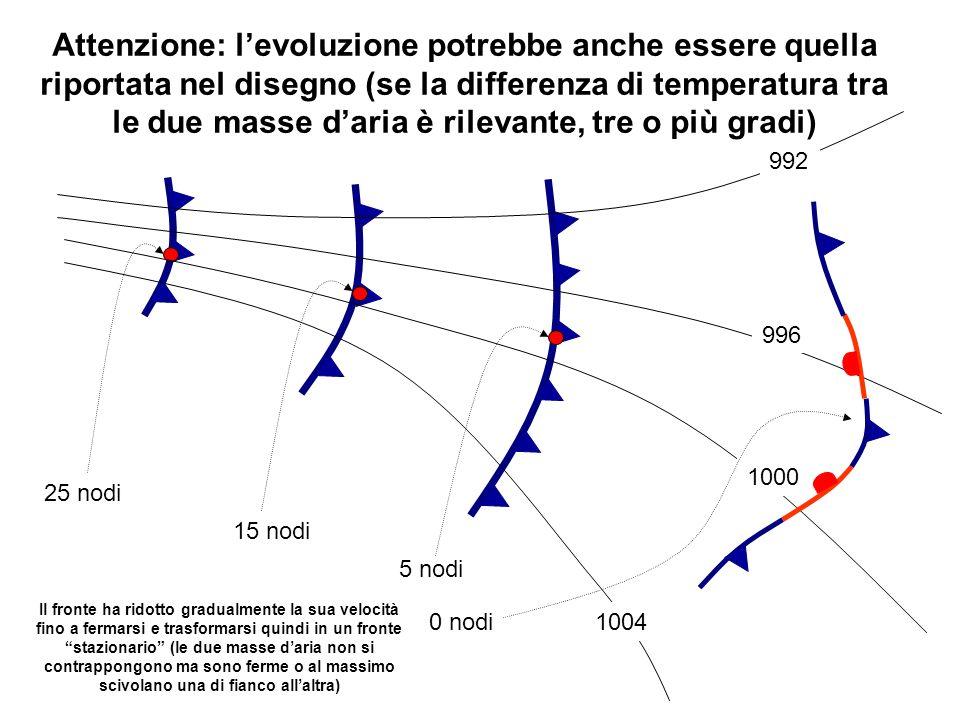 Attenzione: l'evoluzione potrebbe anche essere quella riportata nel disegno (se la differenza di temperatura tra le due masse d'aria è rilevante, tre o più gradi)