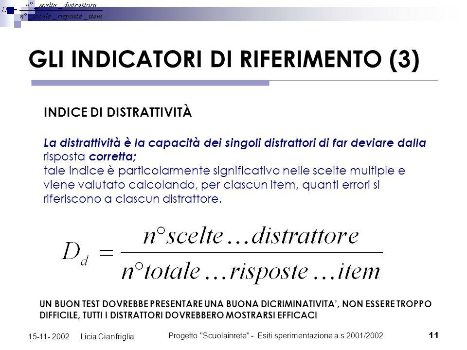 GLI INDICATORI DI RIFERIMENTO (3)