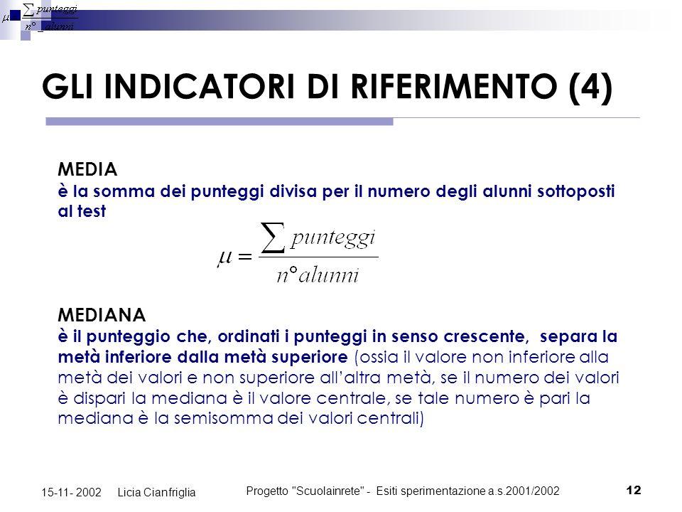 GLI INDICATORI DI RIFERIMENTO (4)