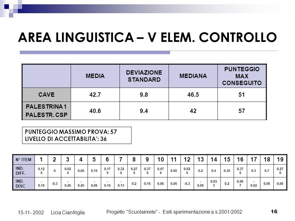 AREA LINGUISTICA – V ELEM. CONTROLLO