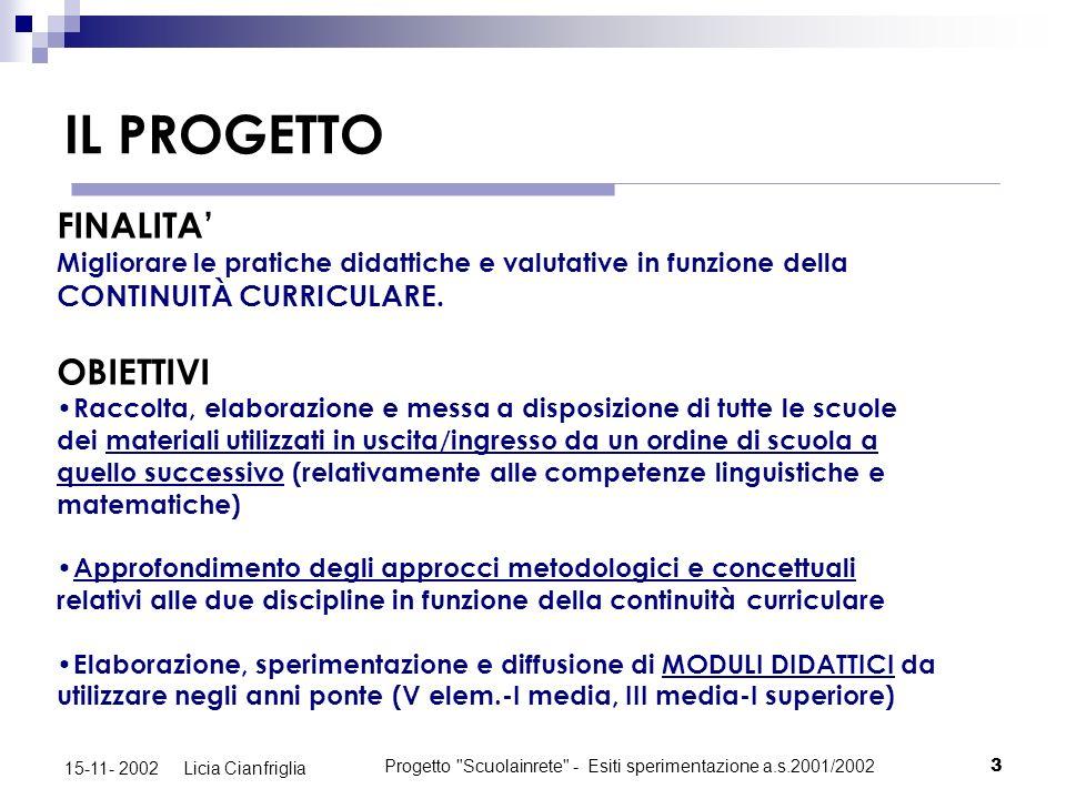 Progetto Scuolainrete - Esiti sperimentazione a.s.2001/2002