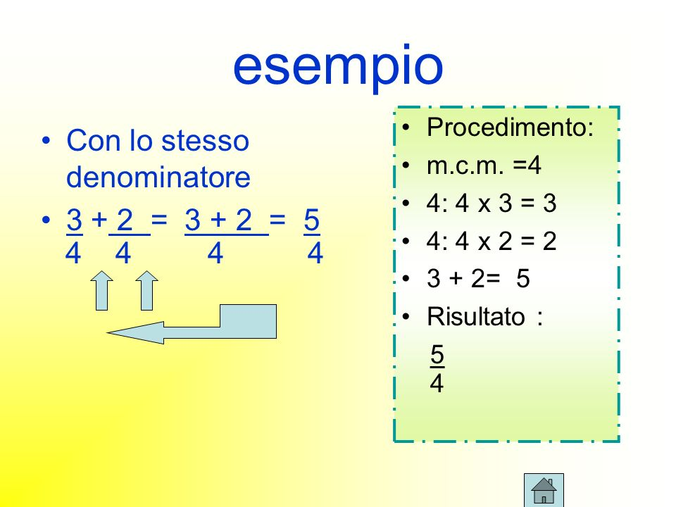 esempio Con lo stesso denominatore 3 + 2 = 3 + 2 = 5 4 4 4 4