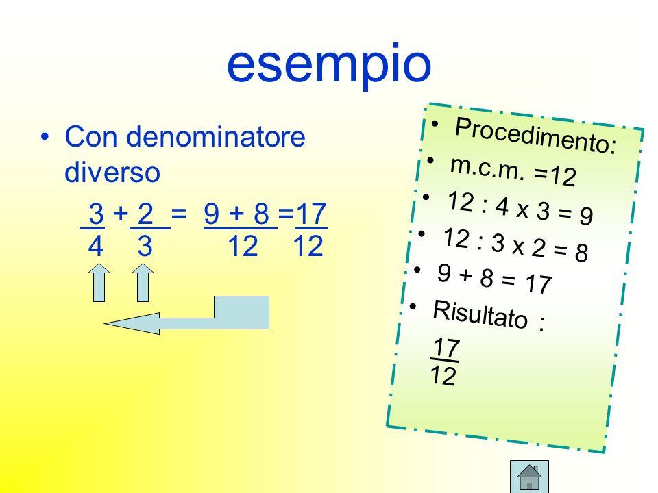 esempio Con denominatore diverso 3 + 2 = 9 + 8 =17 4 3 12 12
