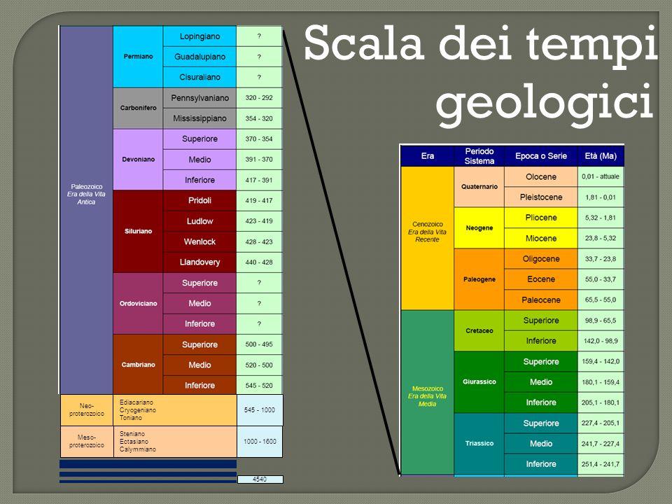 Scala dei tempi geologici