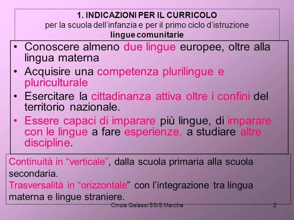 Cinzia Galassi SSIS Marche