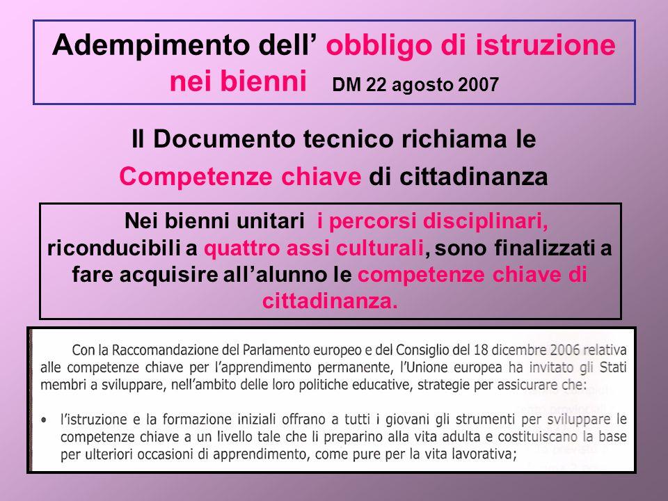 Adempimento dell' obbligo di istruzione nei bienni DM 22 agosto 2007