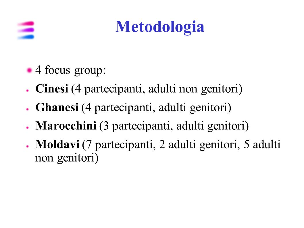 Metodologia 4 focus group: