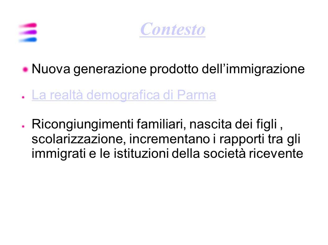 Contesto Nuova generazione prodotto dell'immigrazione