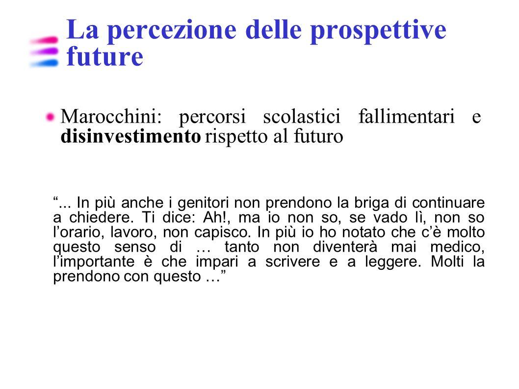 La percezione delle prospettive future