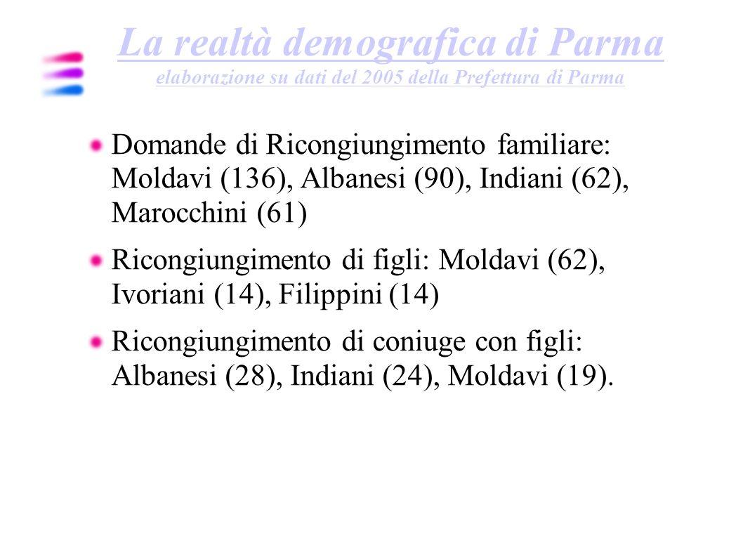 La realtà demografica di Parma elaborazione su dati del 2005 della Prefettura di Parma