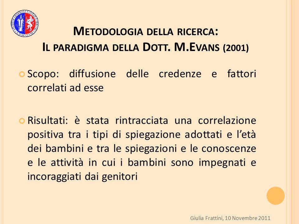 Metodologia della ricerca: Il paradigma della Dott. M.Evans (2001)