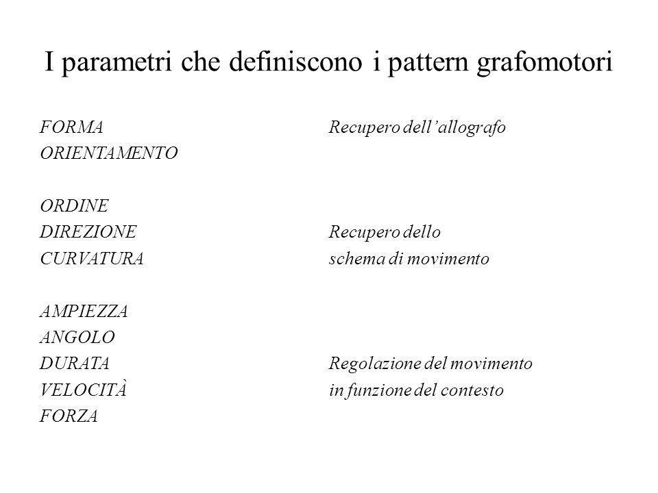 I parametri che definiscono i pattern grafomotori