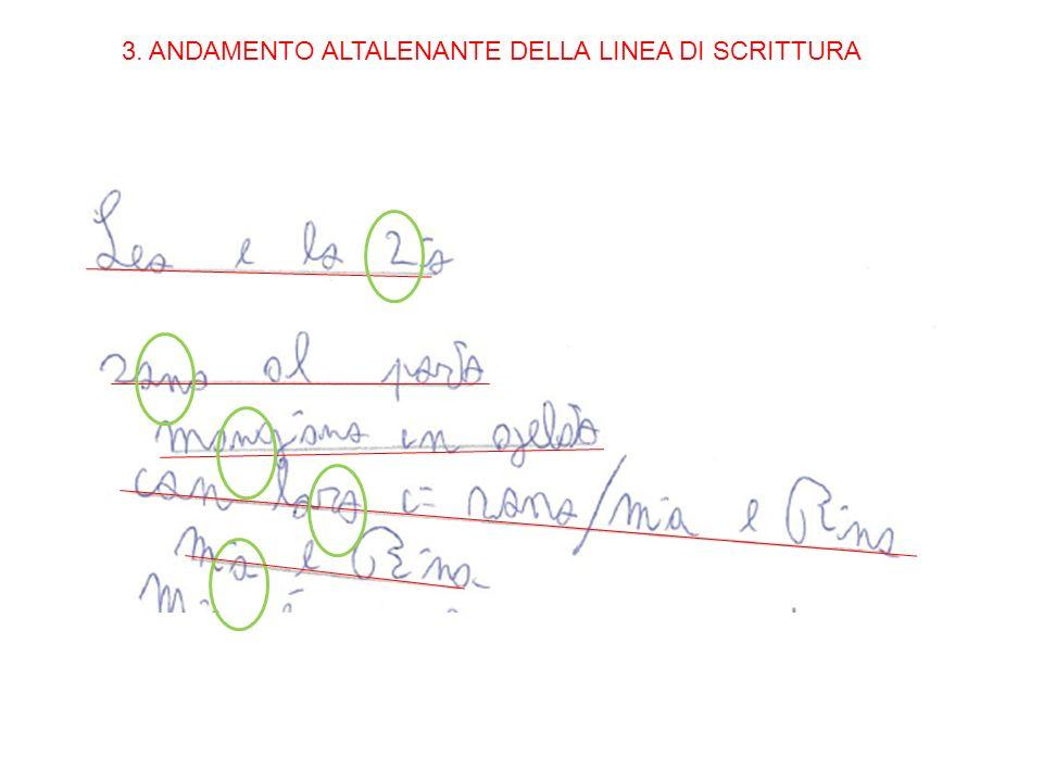 3. ANDAMENTO ALTALENANTE DELLA LINEA DI SCRITTURA