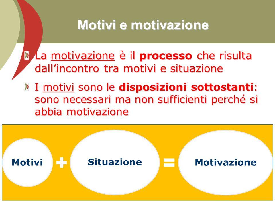 Motivi e motivazione La motivazione è il processo che risulta dall'incontro tra motivi e situazione.