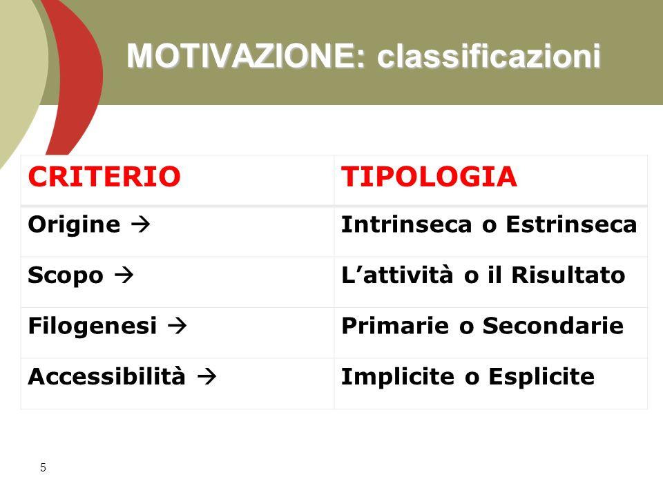 MOTIVAZIONE: classificazioni