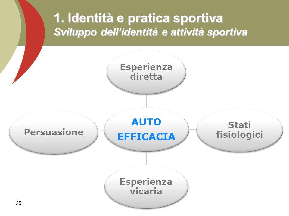 1. Identità e pratica sportiva Sviluppo dell'identità e attività sportiva