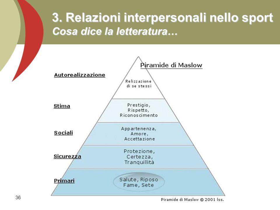 3. Relazioni interpersonali nello sport Cosa dice la letteratura…