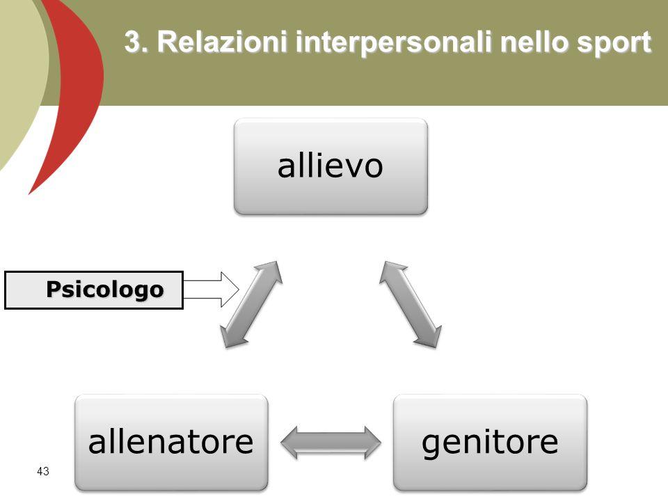 3. Relazioni interpersonali nello sport