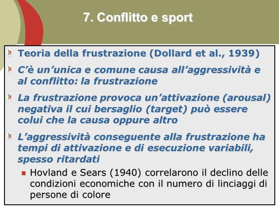 7. Conflitto e sport Teoria della frustrazione (Dollard et al., 1939)