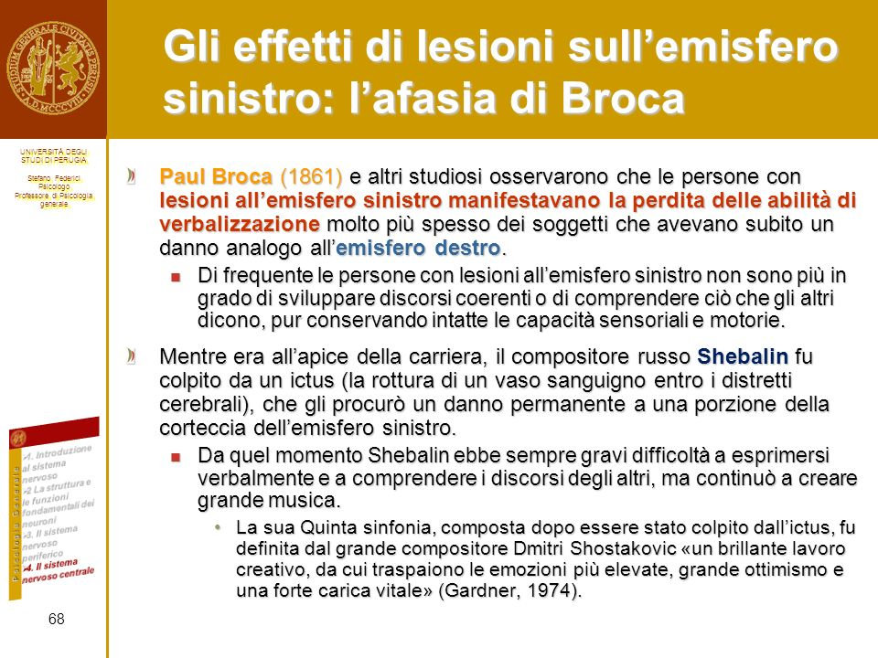 Gli effetti di lesioni sull'emisfero sinistro: l'afasia di Broca