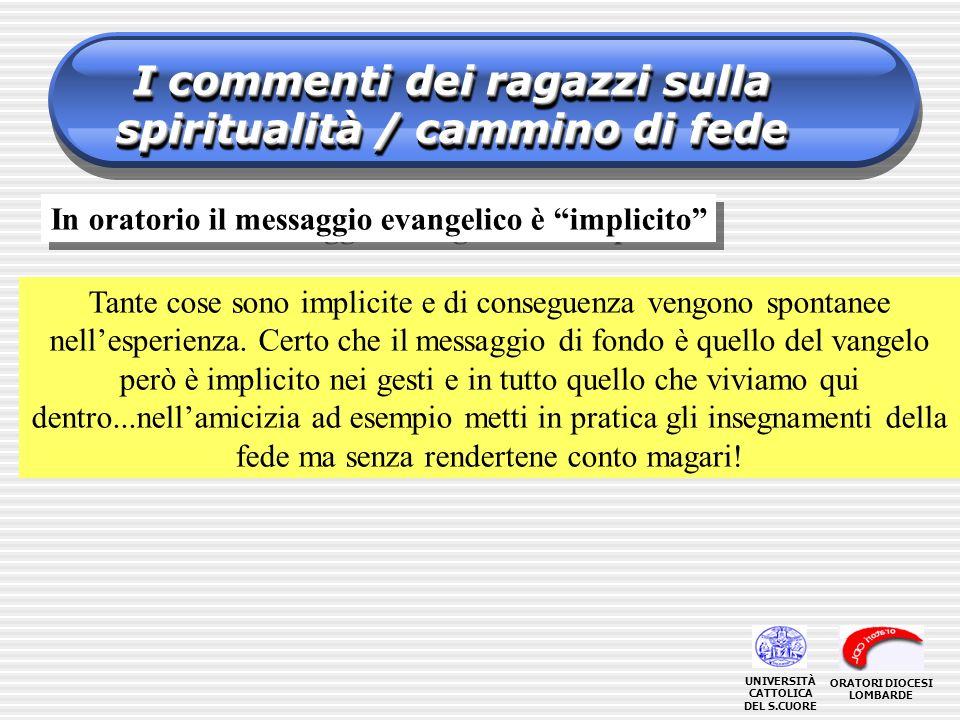 I commenti dei ragazzi sulla spiritualità / cammino di fede