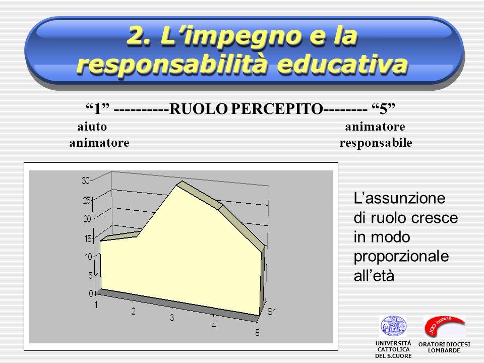 2. L'impegno e la responsabilità educativa