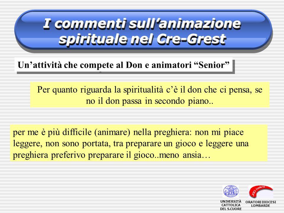 I commenti sull'animazione spirituale nel Cre-Grest