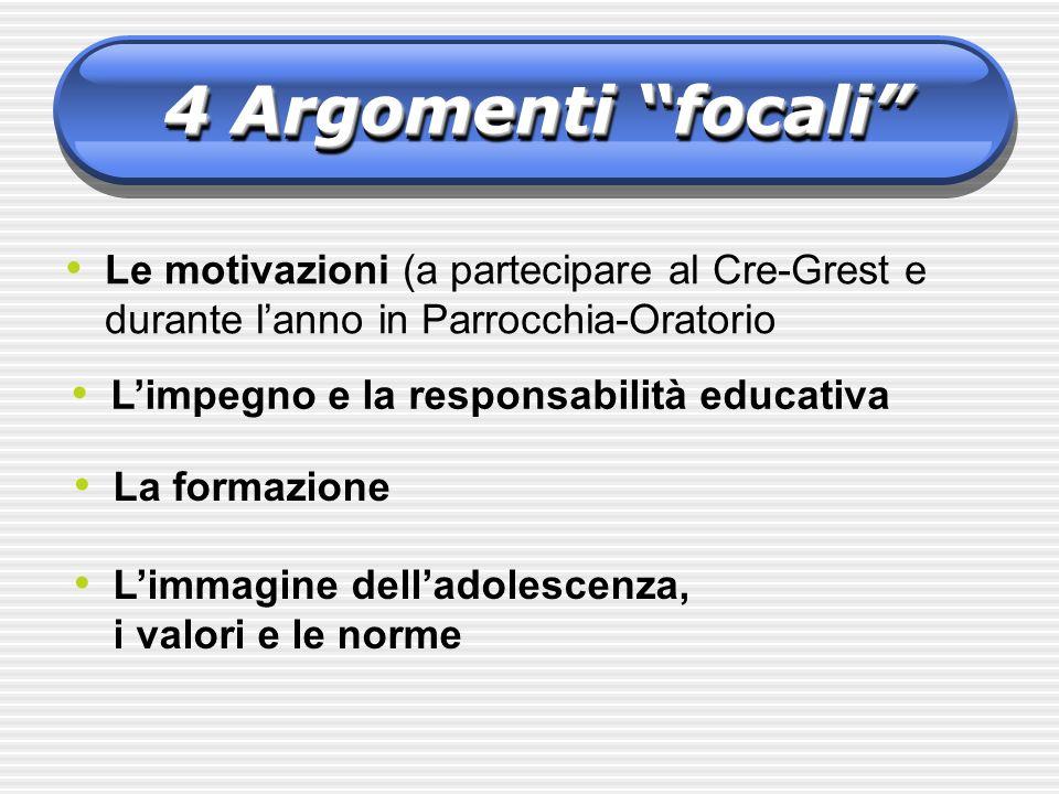4 Argomenti focali Le motivazioni (a partecipare al Cre-Grest e durante l'anno in Parrocchia-Oratorio.